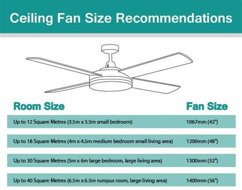 how to determine ceiling fan size how to determine ceiling fan sizes hbm blog