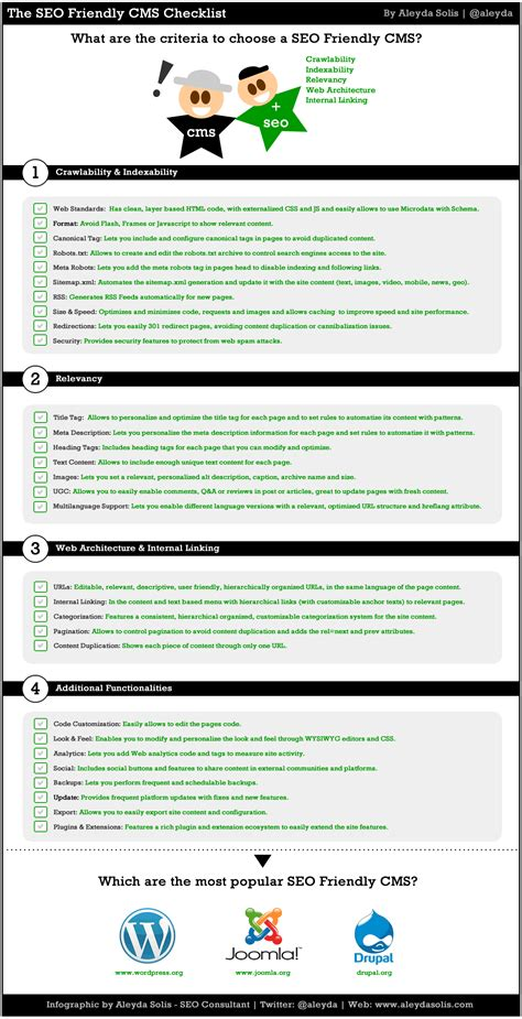 Seo Friendly Cms Wordpress Joomla Or Drupal Infographic Seo Checklist Template