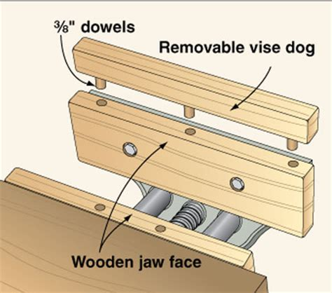 bench dog vise homemade wood vise 187 plansdownload