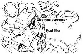 hyundai elantra where is the oxygen sensors and the fuel