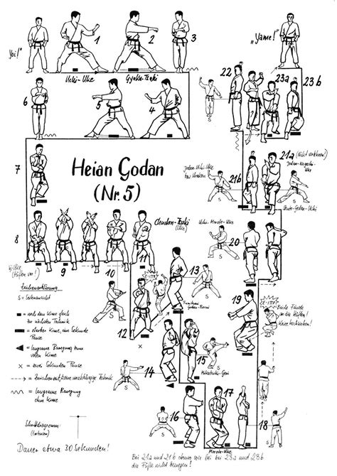 the kata and bunkai of goju ryu karate the essence of the heishu and kaishu kata books heian godan shotokan karate do