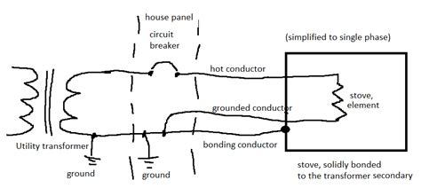 how to isolate live wires isolation why are we not always isolating the mains