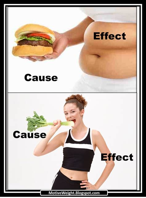 This Exercise Causes Weight 25 best ideas about diet motivation pictures on