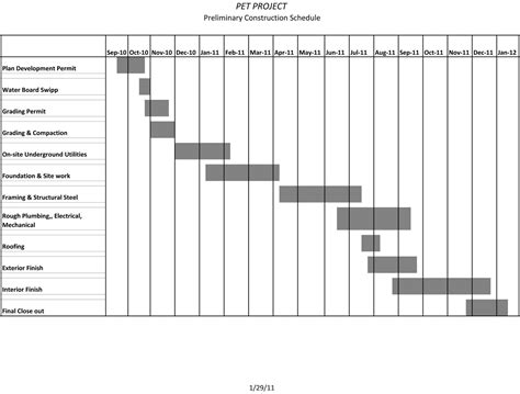 construction work schedule template gallery of microsoft project construction schedule