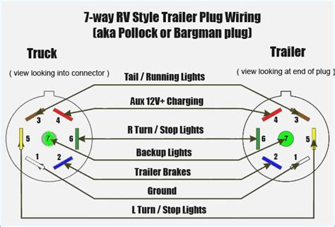 chevy 1500 trailer wiring diagram wiring diagram with
