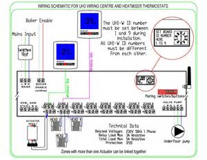 3 zone hvac wiring diagram 3 get free image about wiring diagram