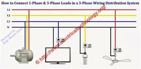 three phase electrical wiring installation at home