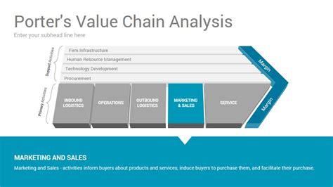 Value Chain Analysis Powerpoint Presentation Template Slidesalad Value Chain Analysis Template Ppt
