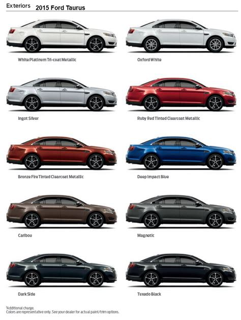 ford taurus paint colors html autos post