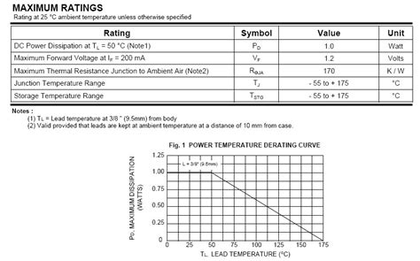 specification of diode zener diodes specifications 28 images spice modeling of a diode from datasheet youspice