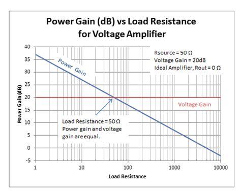 determine resistor wattage rating determine resistor wattage 28 images identification how to determine type of through