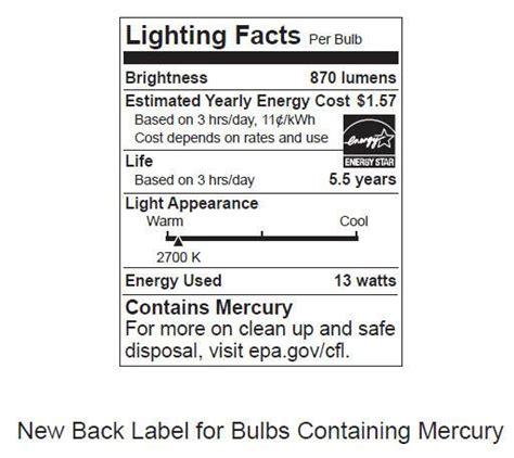 compact fluorescent light bulbs cfls us epa