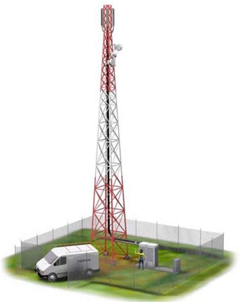 bts tower gtpl business solutions it services telecom website