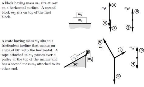 diagram practice free diagram practice wiring diagram schemes