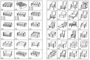 Upholstery Fabric Yardage Chart Yardage Estimate Chart Taylor Creations