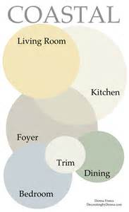 coastal paint colors i m moving soon what color should i paint my home