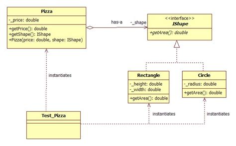 creating uml diagrams comp201 staruml tutorial