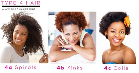 Hair Products For Type 4c Hair by Your Hair Type Type 4 Hair Hair Type Chart