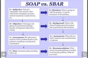 sbar template for nurses soap vs sbar health care sbar and soaps