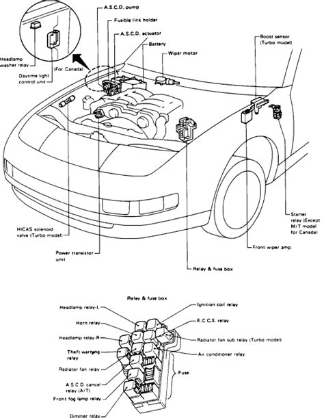 repair windshield wipe control 1995 nissan 300zx engine control i am having trouble with my windshield wipers i have checked the fuse and it looks good they