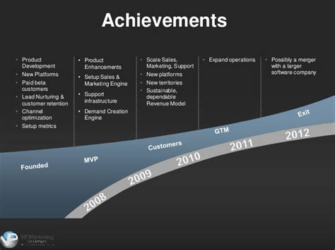 Of Alberta Mba Reviews by Image Gallery 2014 Accomplishments Powerpoint