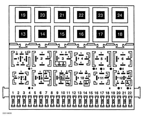 1998 jetta fuse diagram 1998 vw jetta diagram image details