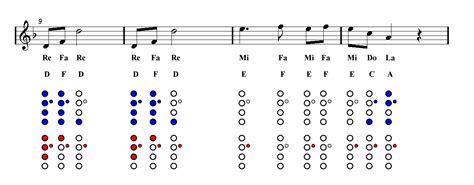 zelda tutorial guitar ocarina song of storms the legend of zelda ocarina