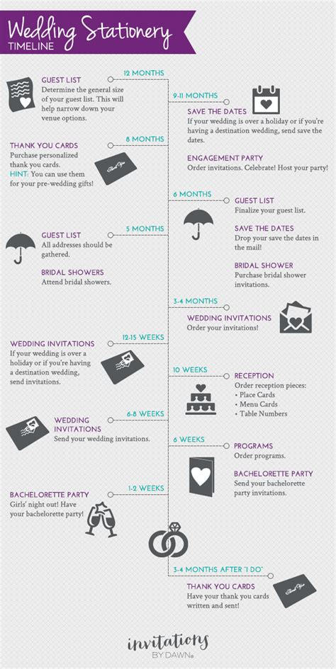 timeline for sending wedding invitations wedding invitation timeline when to send wedding invitations invitations by