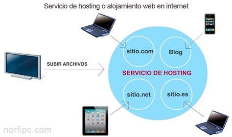 imagenes de alojamiento web como crear y tener un blog pagina web o sitio propio en