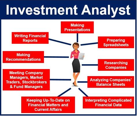 Financial Analyst Mba Salary Nyc by What Is An Investment Analyst Market Business News