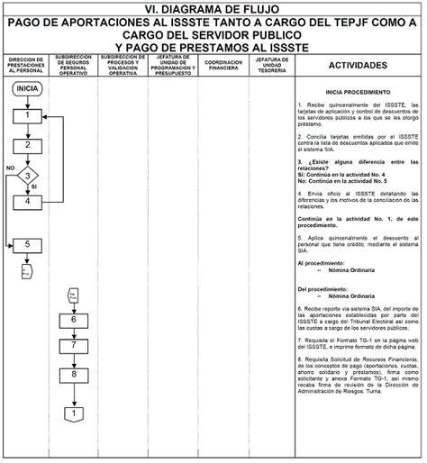 pago de tenencia 2014 df tenencia distrito federal 2014 formato