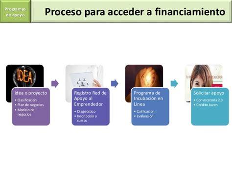 convocatoria para registro y participacion en proceso de convocatoria para registro y participacion en proceso de