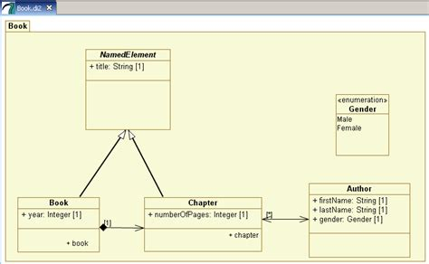 model diagram uml atl use measuring uml models the eclipse foundation