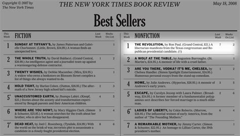 Pdf Free New York Times Best Sellers by New York Times Best Seller Lists For 2008