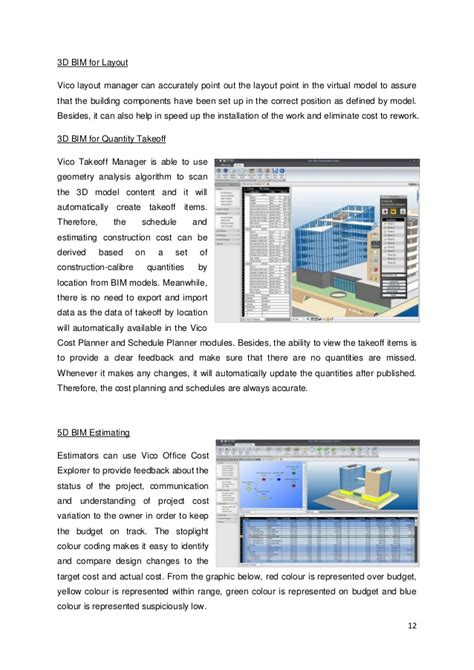 vico layout manager software application