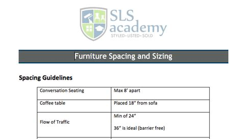 home staging business plan template styled listed and sold sls academy a division of
