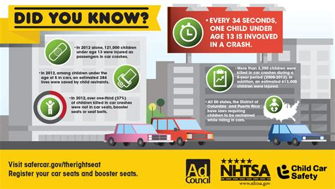 nyc car seat laws best tips tricks on car seat installation and safety