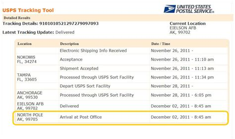 Us Post Office Package Tracking by Popcorn For Santa At The Pole The Just Poppin