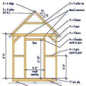 8 x 10 shed plans loafing shed building a shed