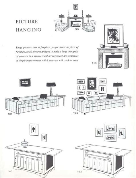 Hangart by Rules Of Picture Hanging Helpful Hand Pinterest