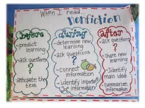 non fiction text features mrs warner s 4th grade classroom