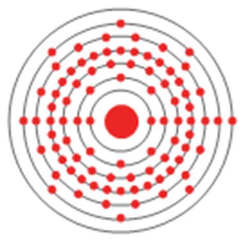 vanadium bohr diagram ionization vanadium ionization energy