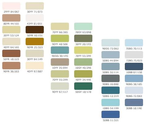 what color should i paint my room what color must have