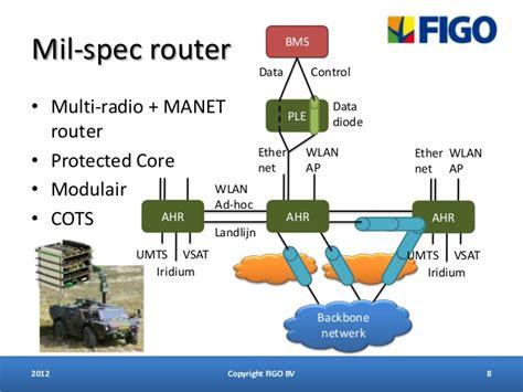 data diode thales figo mobiele data communicatie