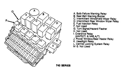 volvo relay diagram 1994 940 volvo free engine image for