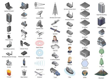 network diagram standard symbols