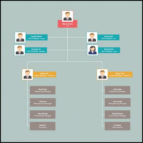company structure diagram template best 14 organizational chart images on