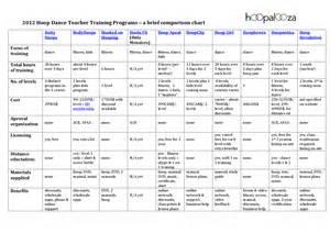 best tesol certification programs tesol certification programs in nyc