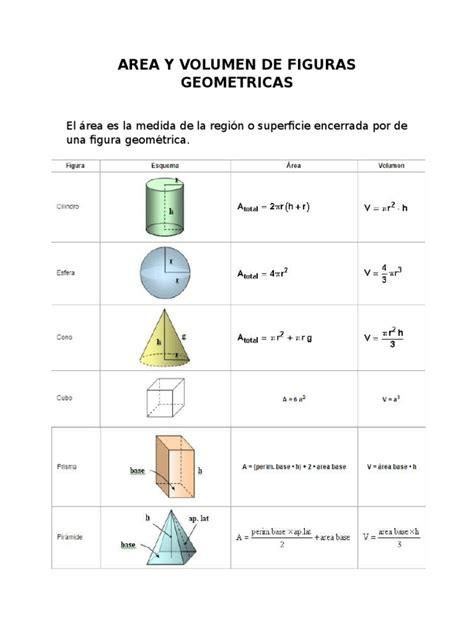 figuras geometricas area y volumen area y volumen de figuras geometricas