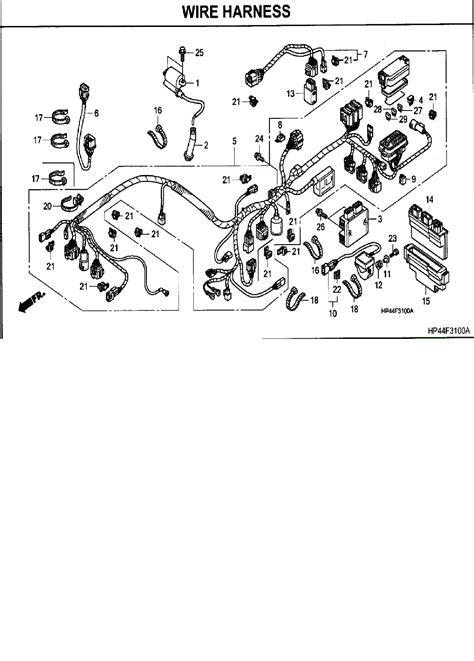 Honda Atv Manuals Free Download - bankverh